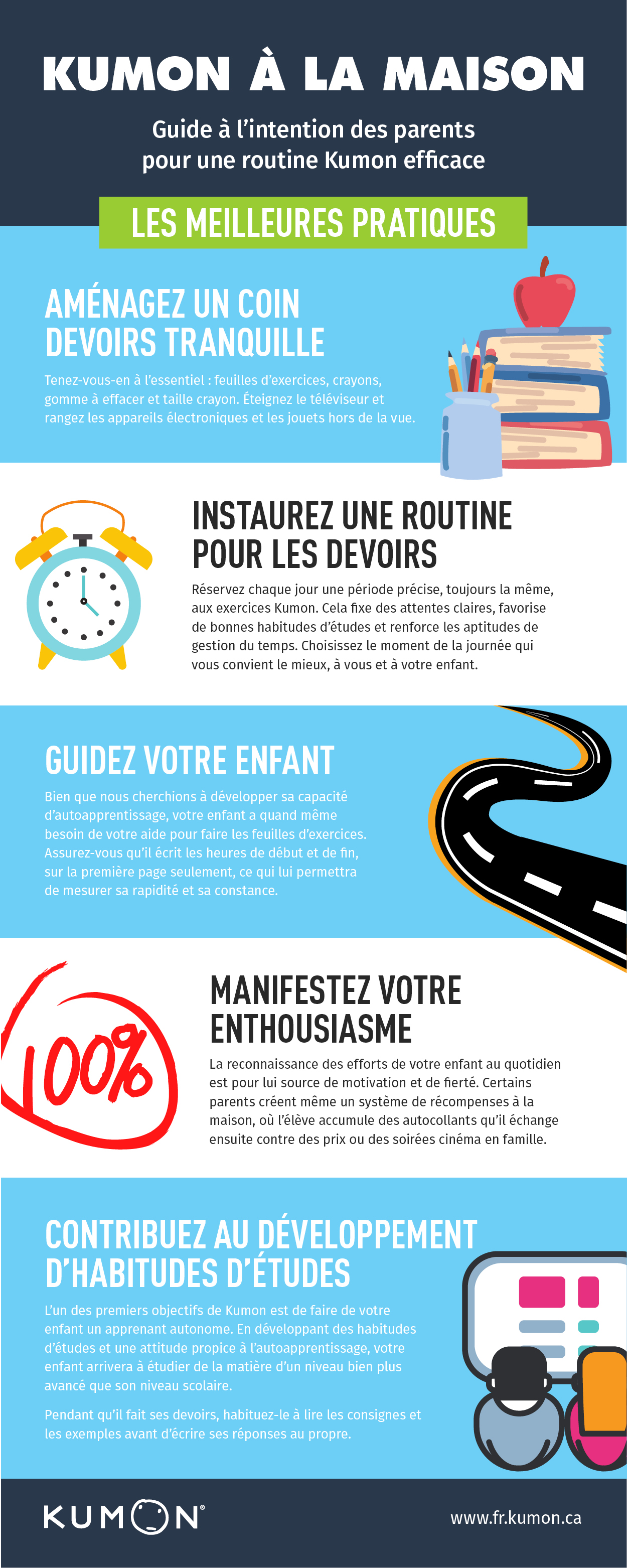 Guide à l'intention des parents pour une routine Kumon efficace